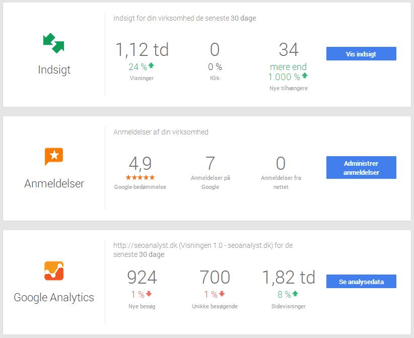 Google My Business - indsigt anmeldelser og Google Analytics